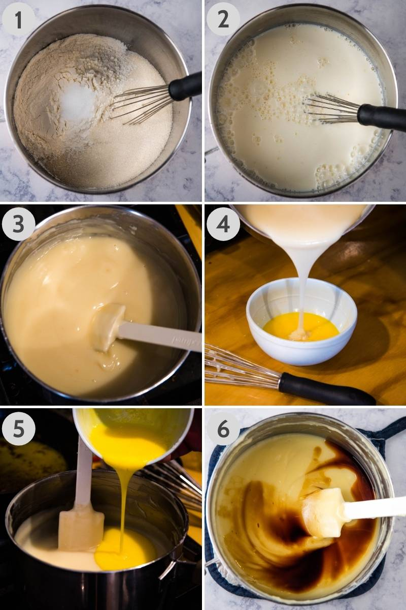 steps for how to make banana pudding recipe from scratch, including whisking together dry ingredients, adding milk, cooking 'til thickened, adding in egg yolks, and stirring in vanilla extract
